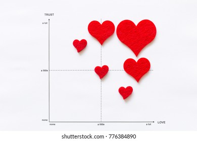 Concept of scientific analysis of love and affection. Line graph on white paper with red felt hearts and the elements trust and love