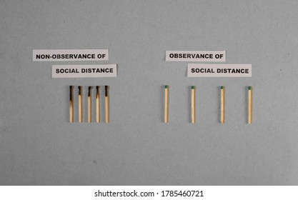"The concept shows the observance and non-observance of social distance. social distance.  			The photo has an inscription - ""non-observance of social distance"" and ""observance of social distance""."