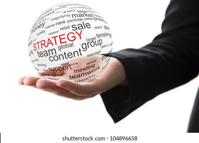 Concept of strategy in business