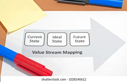 The concept of Value Stream Mapping, one of the most popular tools used by the Business Improvement Methodology of Lean and to a lesser degree that of Six Sigma.