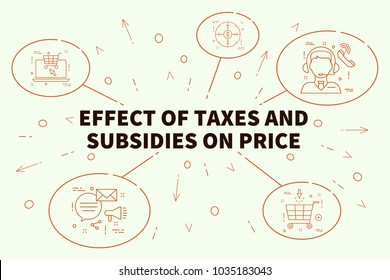 Conceptual business illustration with the words effect of taxes and subsidies on price