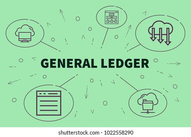 the general ledger of a business