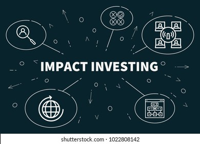 Conceptual business illustration with the words impact investing