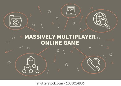 Conceptual business illustration with the words massively multiplayer online game
