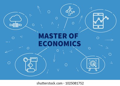 Conceptual business illustration with the words master of economics