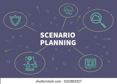 Conceptual business illustration with the words scenario planning