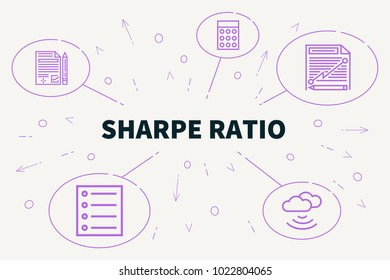 Conceptual business illustration with the words sharpe ratio