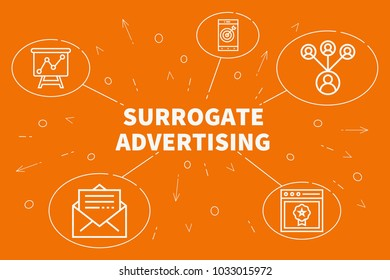 Conceptual business illustration with the words surrogate advertising