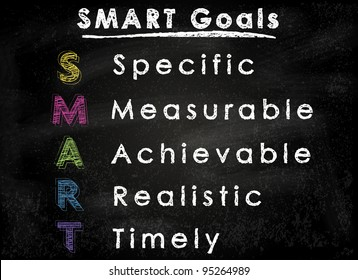 Conceptual SMART Goals acronym on black chalkboard (Specific, Measurable, Achievable, Realistic, Timely)