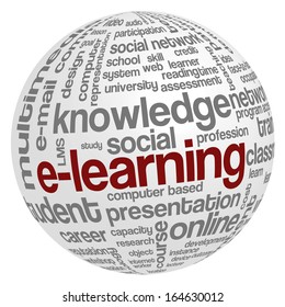 Conceptual tag cloud containing words related to distance learning, knowledge, distance education and e-learning.