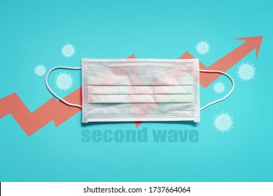 concerns are growing about a second wave outbreak of coronavirus infections. citizens must be prepared for risk in cases that might come after the relaxation of lockdown. masks are protective item.
