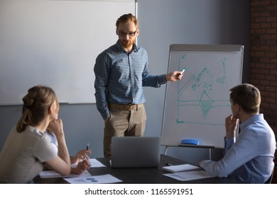 Confident millennial speaker or presenter explaining business plan strategy on flipchart to colleagues, male coach or adviser giving presentation at briefing, reporting about results or growing sales
