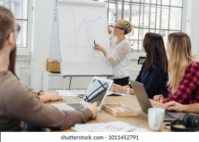 Confident young team leader giving a presentation to a group of young colleagues as they sit grouped around a flip chart in the office