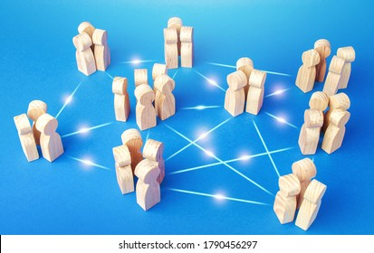 Connections of employees teams in the company. Coordination, knowledge sharing. Equal distribution of duties, high autonomy of units. Collaboration, teamwork. An effective business relationship system