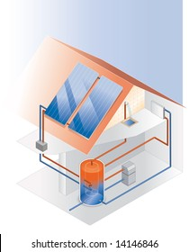 Construction of a solar system -  heating