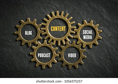 content components symbolized as connected cogwheels on slate background