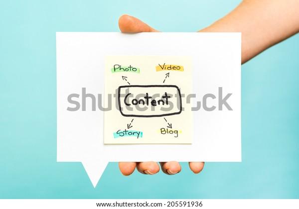 Content strategy online concept