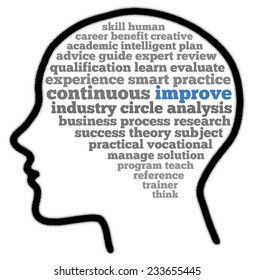 Continuous improve in words collage