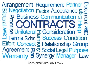 Contracts Word Cloud on White Background