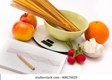 Control diabetes - counting carbohydrates in food for thoroughly insulin needs measurement - Diabetes and healthcare concept, test, monitor, idea