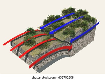Convergent boundaries (Destructive) occur where two plates slide toward each other to form either a subduction zone or a continental collision, 3d rendering. Tectonic plates,  earthquake