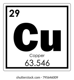 Copper chemical element periodic table science symbol