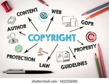Copyright Concept. Chart with keywords and icons on white desk with stationery