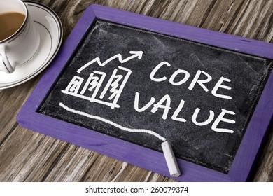 core value handwritten on blackboard