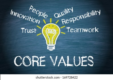 Core Values - Business Concept