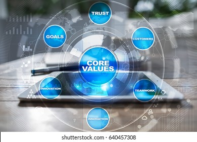 Core values business and technology concept.
