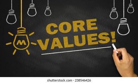 core values concept on blackboard background
