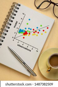 correlation scatter graph of model and observation data  in a notrbook or document - science or business research concept