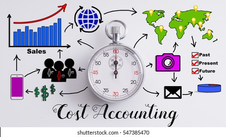 """Cost accounting"" words with pocket watch with flat business and social media icon, graph, smartphones, leadership, camera, mail, map, location, and checklists - business, social and finance concept"
