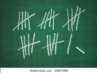 Counting list on a blackboard