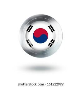 Country Banner, Button Design of South Korea