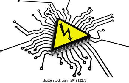 CPU Danger signal