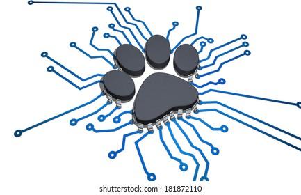 CPU footprint