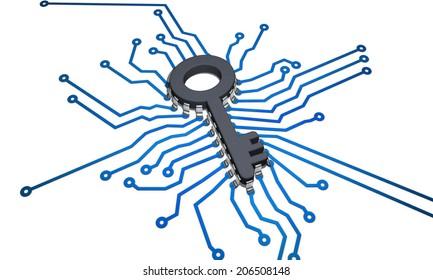 CPU key