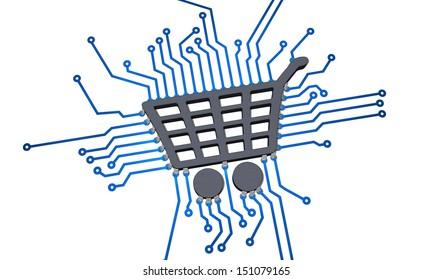CPU shopping cart