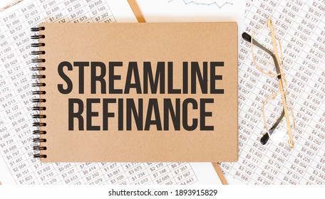 Craft color notepad with text STRAMLINE REFINANCE. Notepad with eyeglasses and text documents. Business concept