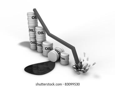 Crashing oil graph