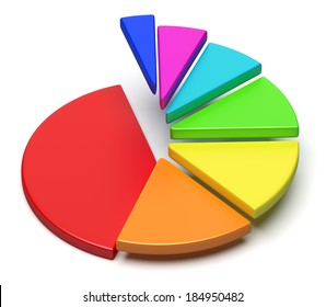 Creative abstract business statistics, financial analysis, success, growth and development concept: colorful 3D pie chart with flying separated segment in the shape of ascending stairs