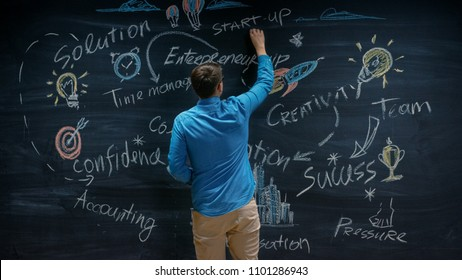 Creative Entrepreneur Writing and Drawing with Business Success/ Inspirational Words and Pictures on the Blackboard.