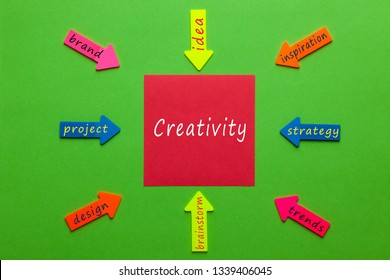 Creativity with keywords written on notebook and office supplies. Business concept.