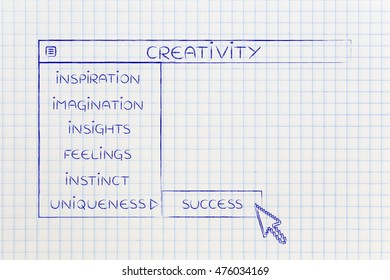 Creativity menu in dropdown style, metaphor of selecting and activating the best choices for your work