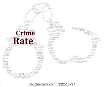 Crime rate word cloud shape concept