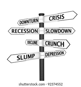 Crisis-related names on a signpost pointing in every direction