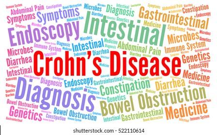 Crohn's disease word cloud