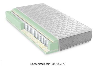 Sofa, Sessel, Matratze und Polstermöbel - Offene Struktur des Möbelsitzes - Schaumstoff, Latex und Glocke mit Beschneidungspfad