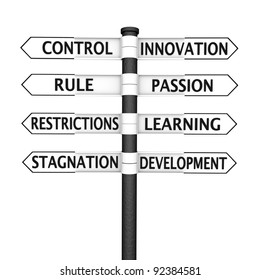 Crossroads sign with Innovation related content pointing in one direction and control related in the opposite direction